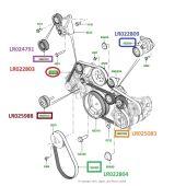 Correia Poly V (Acessorios) - Land Rover Range Rover 4.4 V8 Diesel 2010-2012 - LR022803 - Marca Dayco